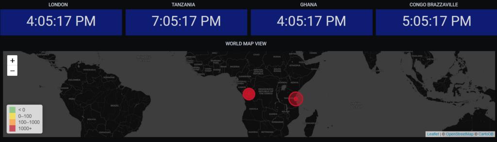 Grafana dashboard displaying Netcool data
